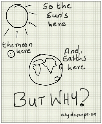 Why - earth